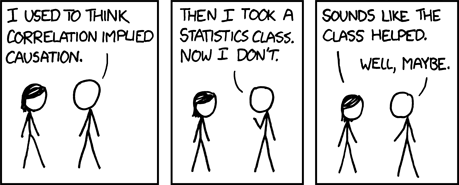 "Correlation doesn't imply causation, but it does waggle its eyebrows suggestively and gesture furtively while mouthing ""look over there""."